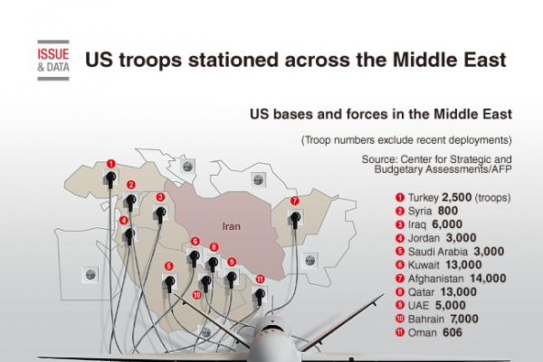 [Graphic News] US troops stationed across the Middle East