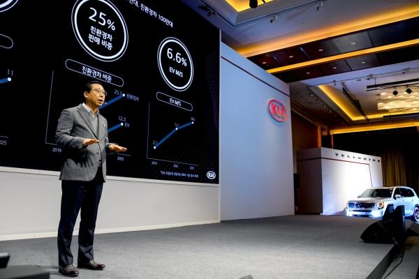 Kia Motors vows W29tr to transform into EV maker