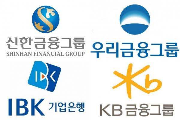 Banking groups strive for digitalization amid lingering virus risks