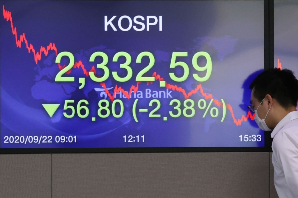 Seoul stocks plunge more than 2% on virus fears