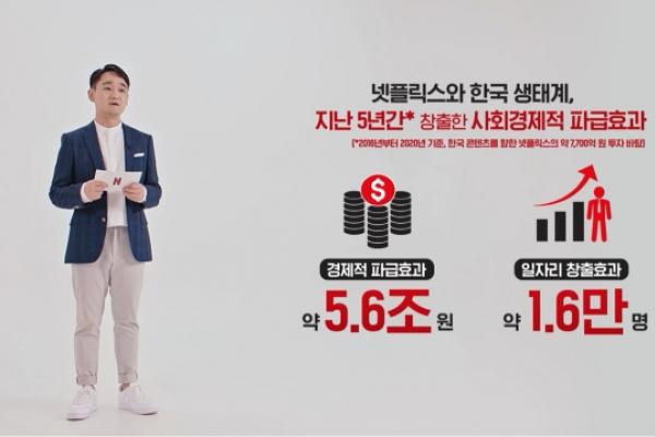 Netflix says it brought W5.6tr into Korean economy