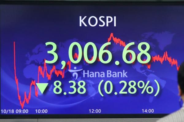 Seoul stocks snap 3-day winning streak on profit taking