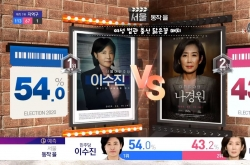 [Newsmaker] MBC apologizes for sexist comment during election coverage