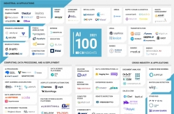 Riiid enters 100 most innovative AI Startups by CB Insights
