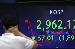 Kospi slumps below 3,000 points for first time in 6 months