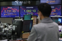 Seoul shares likely to move in tight range next week