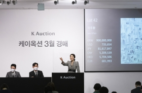 Art auction markets perform well despite COVID-19 threat