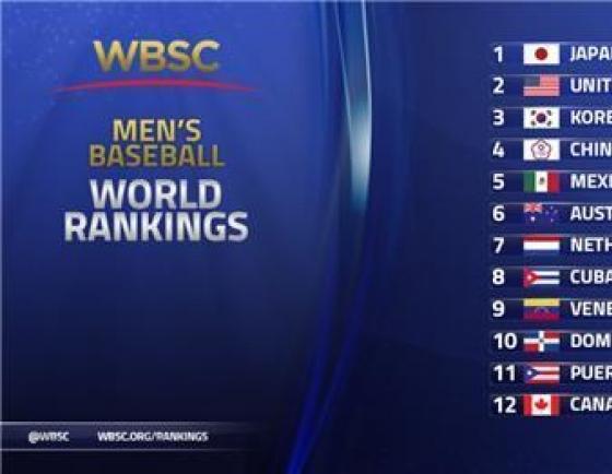 S. Korea remains at No. 3 in baseball world rankings