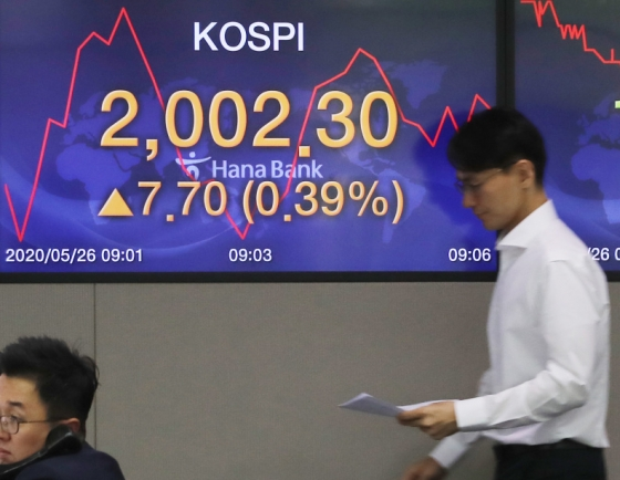 Despite US-China conflict fears, Kospi recovers 2,000-mark first time in 12 weeks