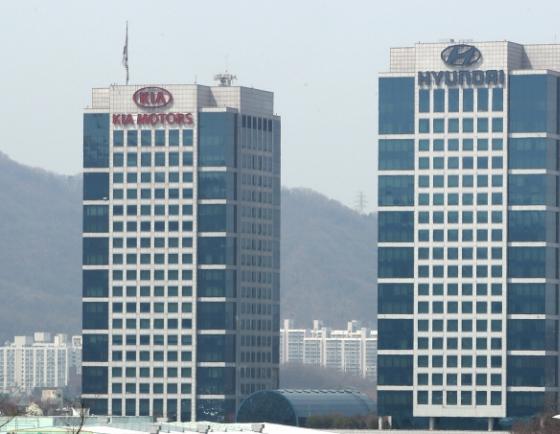 Hyundai, Kia's US sales drop 19% in June amid pandemic