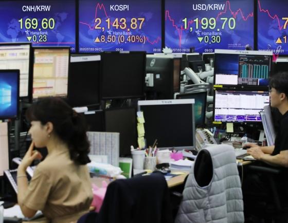 Seoul stocks open tad higher on US jobs data