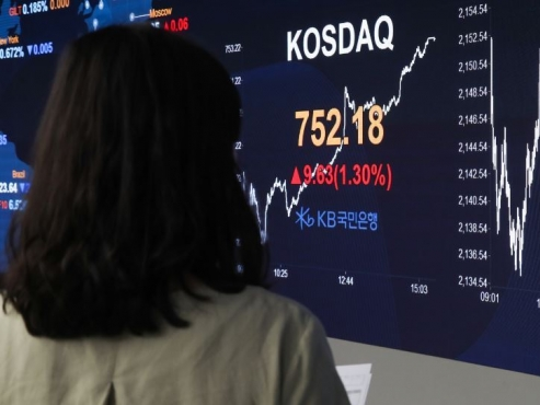Will Kospi be alright when short sellers return in September?