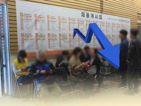 Coronavirus hits jobs for young S. Koreans hardest