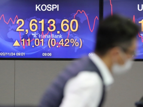 Kospi's record-high rally continues on vaccine, recovery hopes
