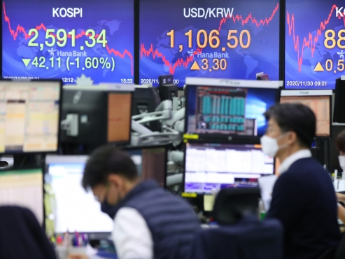 Warren Buffett's favorite market indicator suggests Kospi may be overvalued