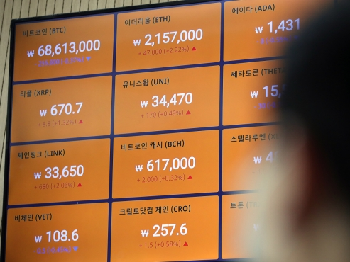Korea's crypto investors appear to be shifting toward minor virtual coins