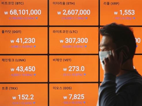 Crypto volatility surges on tightening measures, negative news