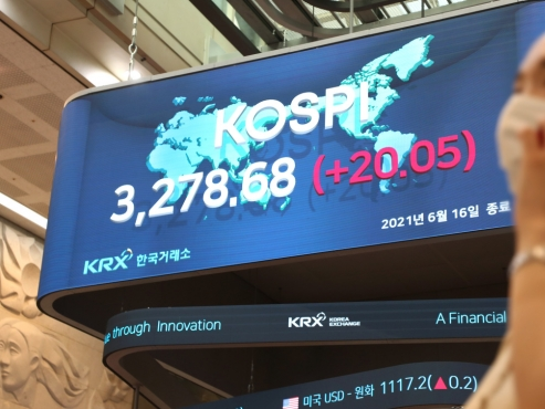 Kospi hits new high in 5 months ahead of FOMC decision