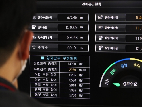 Heatwave brings reality check for Korea's power supply