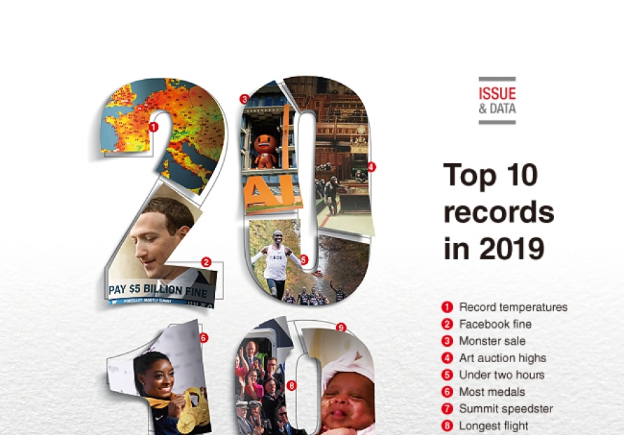 [Graphic News] Top 10 records in 2019