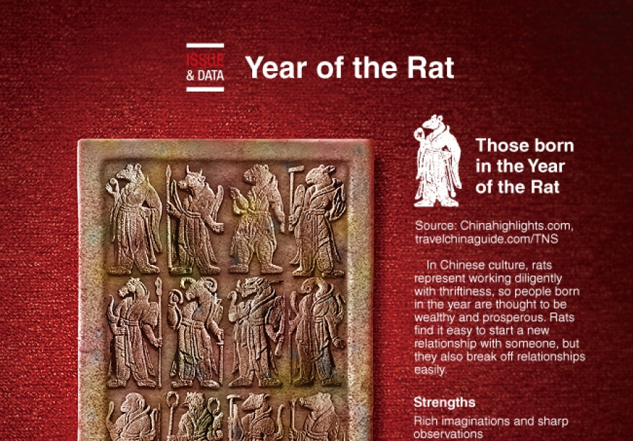 [Graphic News] Year of the Rat