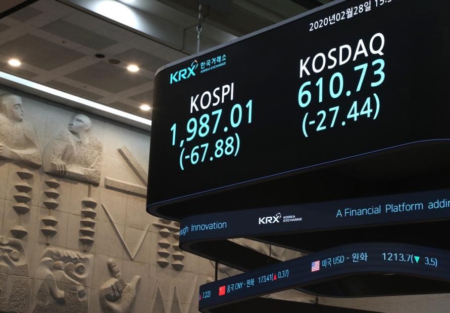 Seoul stocks crumble on coronavirus-fueled selling spree
