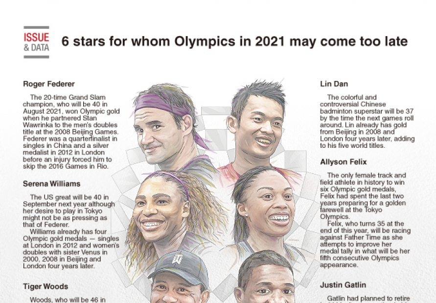 [Graphic News] 6 stars for whom Olympics in 2021 may come too late
