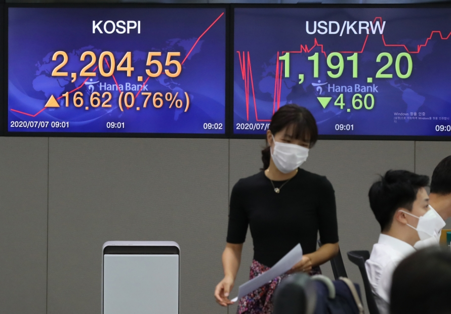 Seoul stocks open higher on US, China rally