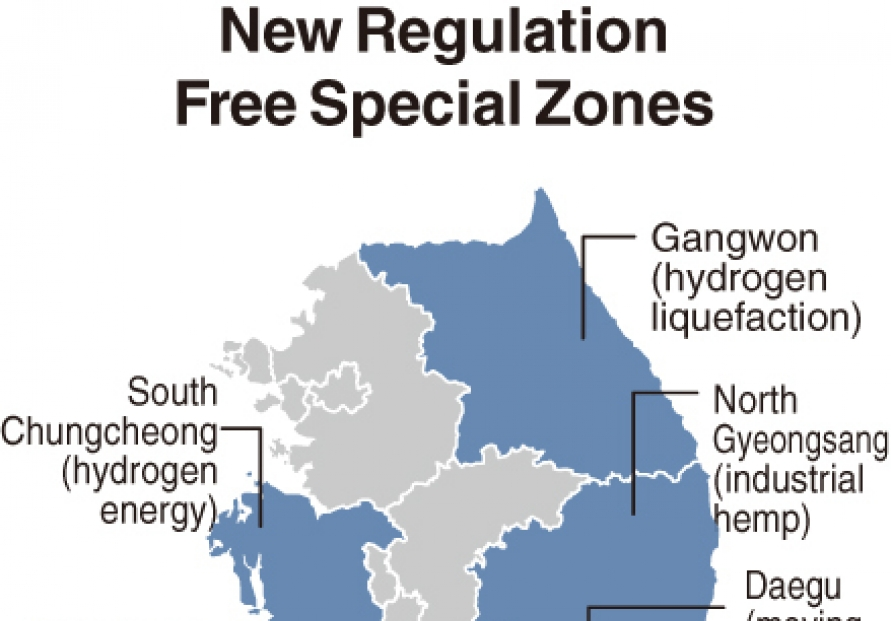 [Monitor] S. Korea selects 7 new regulation-free zones