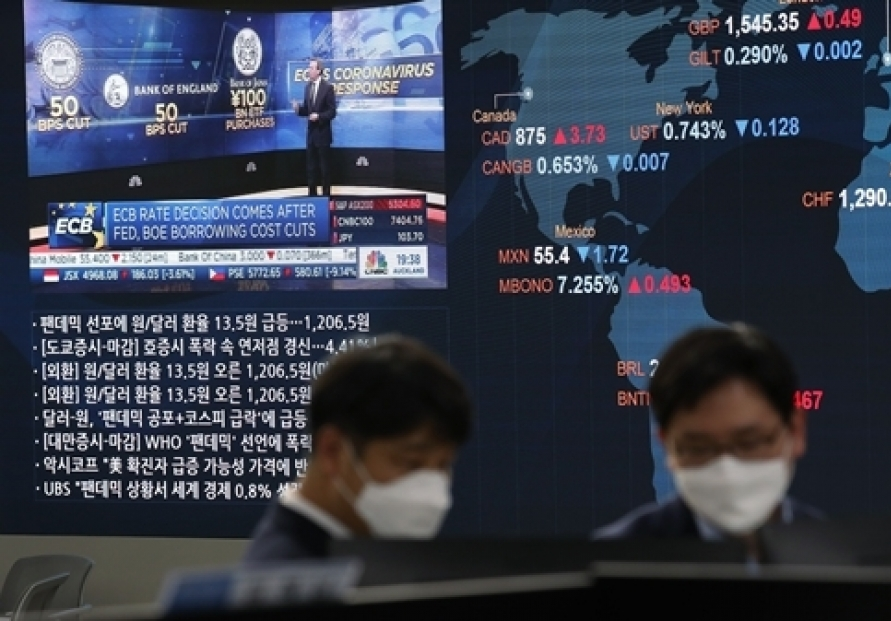 Global shares rise with US stimulus, virus cases in focus