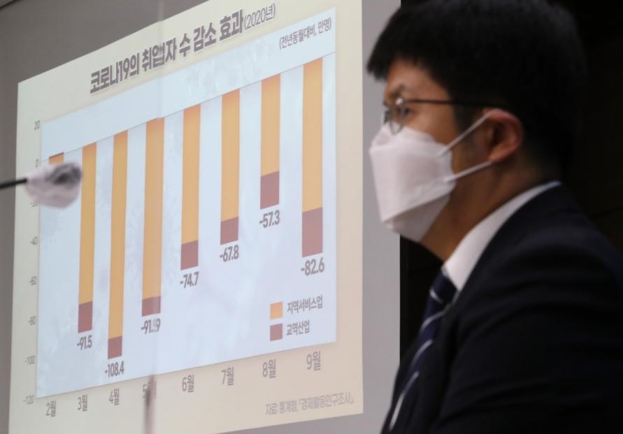 Coronavirus-caused job crisis spills over to non-service sectors: report