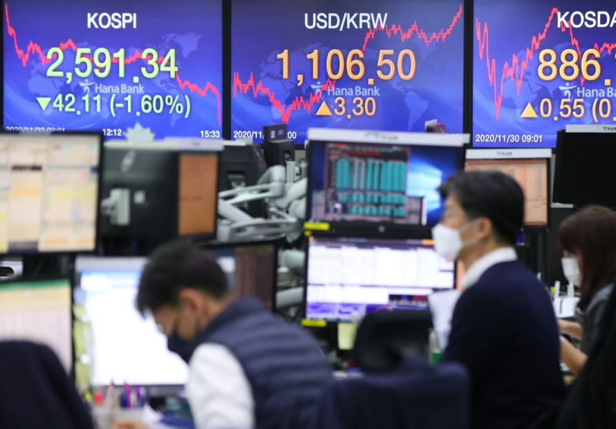 Seoul stocks sink over 1.5% on profit-taking