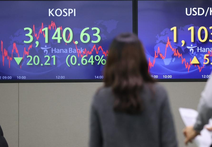 Seoul stocks snap 3-day winning streak on valuation pressure