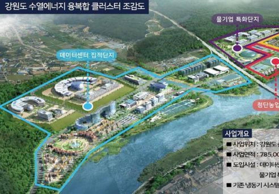 S.Korea to accelerate carbon-neutral efforts through smart water management