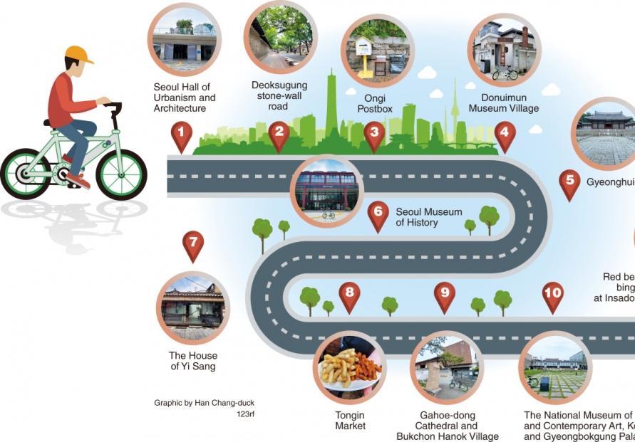 [Weekender] Explore the heart of Seoul by bike