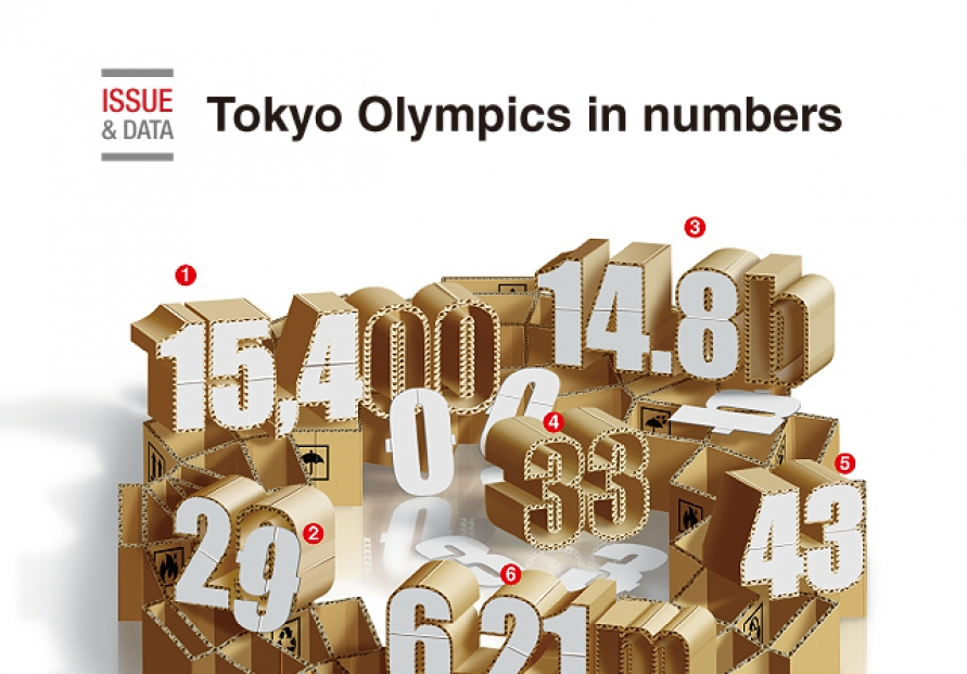 [Graphic News] Tokyo Olympics in numbers