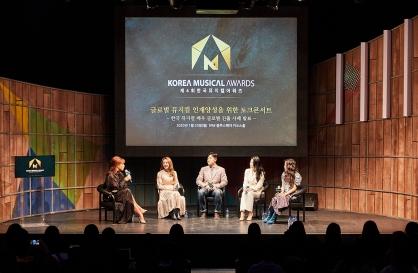 Korean stage actors make way to Broadway, West End