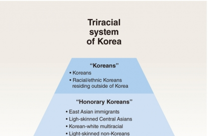 [Us and Them] The whiter the better: Korea's racist hierarchy
