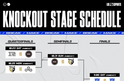 LoL World Championship semifinals are locked in with three Korean teams