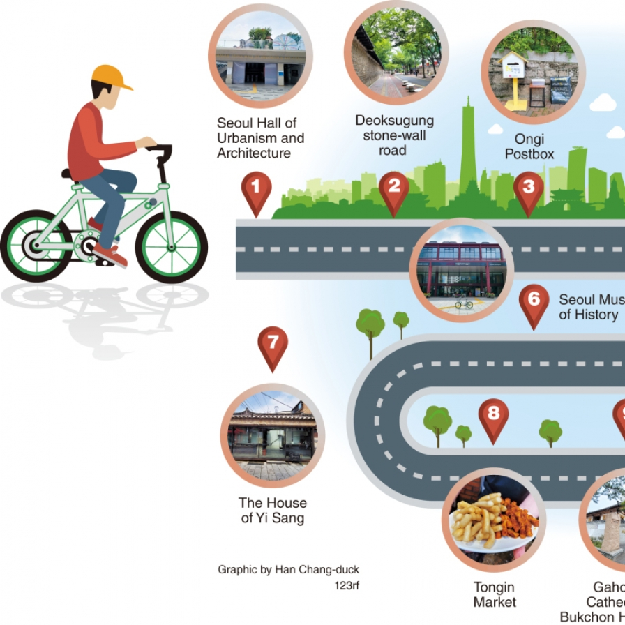 Explore the heart of Seoul by bike