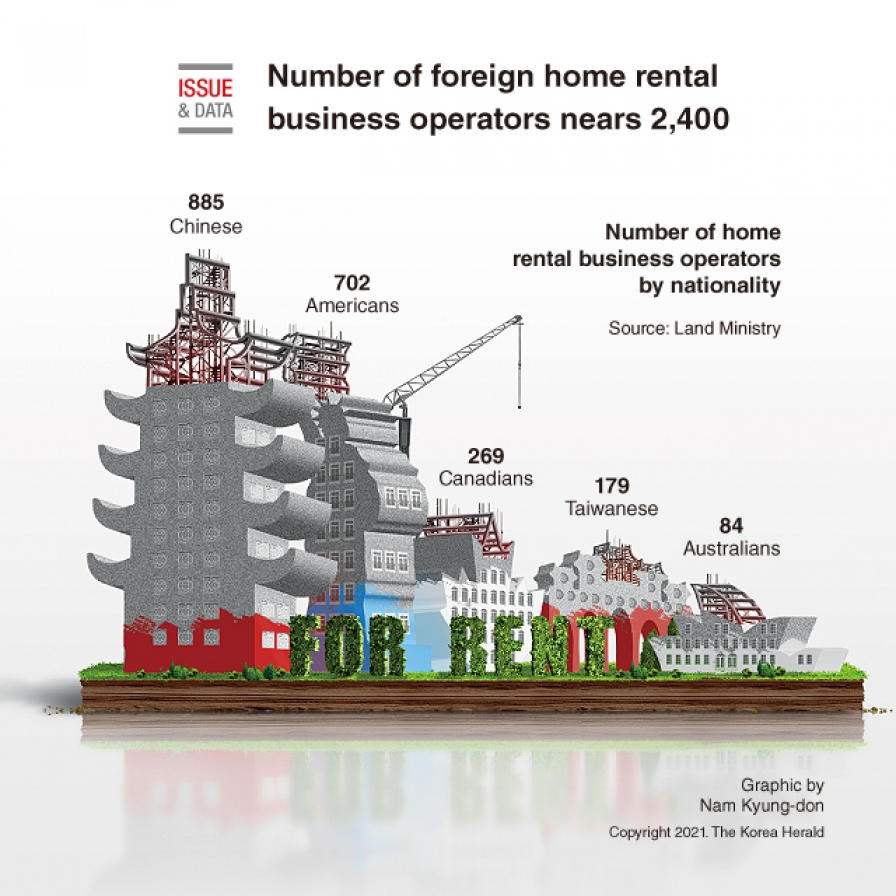 Number of foreign home rental business operators nears 2,400