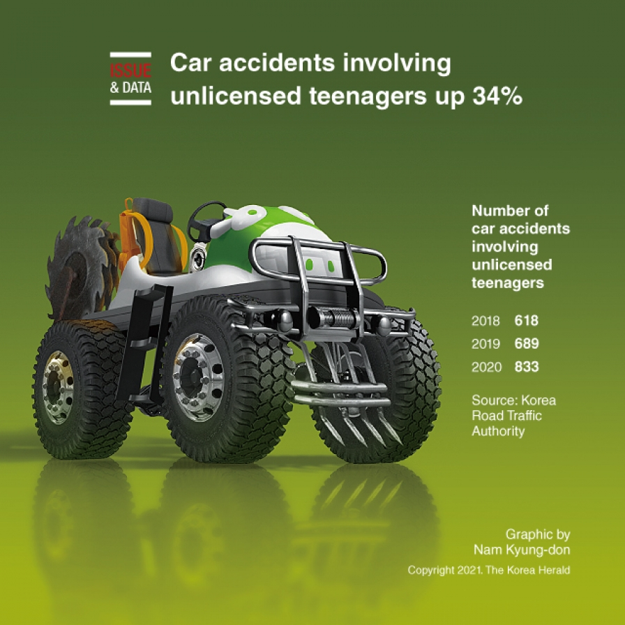 Car accidents involving unlicensed teenagers up 34%: data