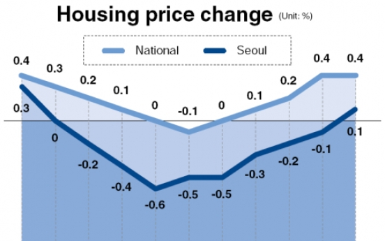 Real estate market may be better off in 2011