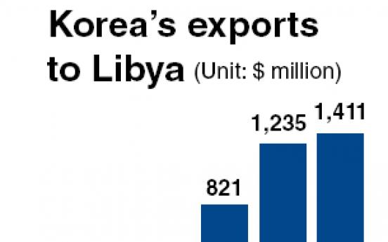 Libyan unrest worries Korea