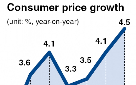 Stagflation looms large on extended inflation: experts