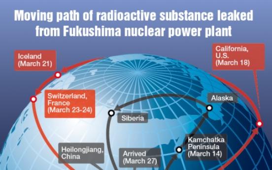 Korea tightens radiation surveillance