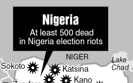 At least 500 dead in Nigeria election riots