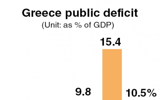Greece's deficit bigger than forecast