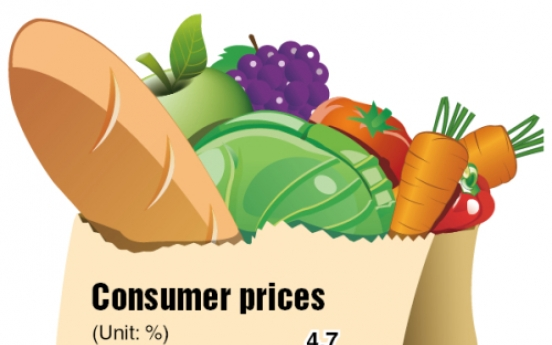 Inflation slows on price control, fresh food supply
