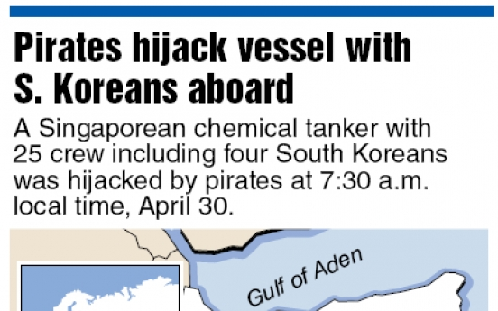 'Hijacked tanker expected to reach Somalia today'